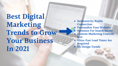 Photo of Best Digital Marketing Trends to Grow Your Business In 2021