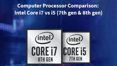 Photo of Computer Processor Comparison: Intel Core i7 vs i5 (7th gen & 8th gen)
