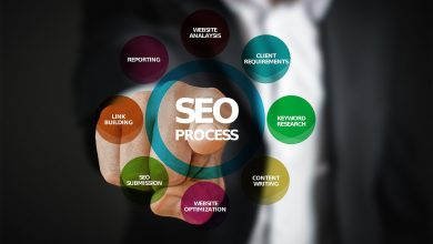Photo of What do you need to think about to formulate an effective amazon SEO strategy
